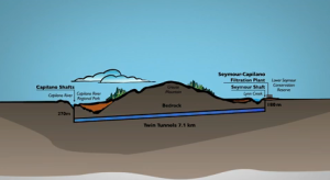 twin tunnels graphic