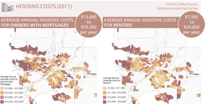 Metro Vancouver Housing Costs (2011)