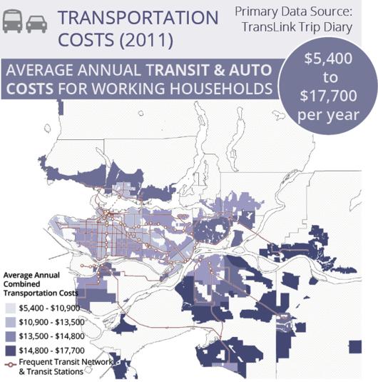 Metro Vancouver Transportation Costs (2011)