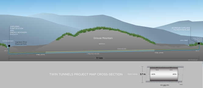 tunnels cross section