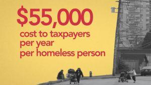 homelessness-55000